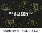 conceptual business... | Shutterstock . vector #1033016161