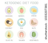 ketogenic diet  keto food  high ... | Shutterstock .eps vector #1033207381