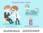 man with testicular cancer... | Shutterstock .eps vector #1033314469