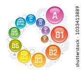multi vitamin complex icons.... | Shutterstock .eps vector #1033413889