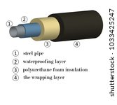 3d image of steel pipes in foam ...   Shutterstock .eps vector #1033425247