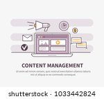 content management system... | Shutterstock . vector #1033442824