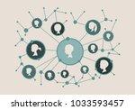 women social media network.... | Shutterstock . vector #1033593457