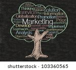 marketing concept and words tag ... | Shutterstock . vector #103360565