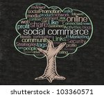 social commerce concept and... | Shutterstock . vector #103360571