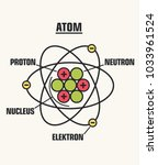 Icon Structure Of The Nucleus...