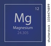 magnesium mg chemical element...   Shutterstock .eps vector #1034474899