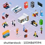 railway station isometric... | Shutterstock .eps vector #1034869594