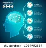 design mind set infographic...   Shutterstock .eps vector #1034952889