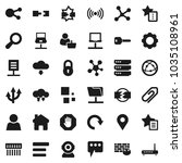 flat vector icon set   internet ... | Shutterstock .eps vector #1035108961
