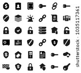 flat vector icon set  ... | Shutterstock .eps vector #1035117361