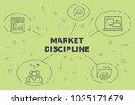 conceptual business...   Shutterstock . vector #1035171679