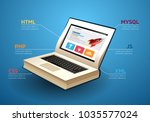 programming language concept  ... | Shutterstock .eps vector #1035577024