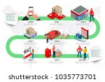 isometric infographics concept... | Shutterstock .eps vector #1035773701