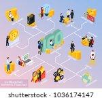 ico blockchain isometric... | Shutterstock .eps vector #1036174147