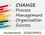 change written on a white... | Shutterstock . vector #1036199401