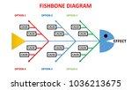 fishbone diagram is one method... | Shutterstock . vector #1036213675