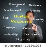 business man writing human... | Shutterstock . vector #103641035