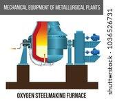 oxygen steelmaking furnace ...   Shutterstock .eps vector #1036526731