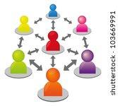 social media circle | Shutterstock .eps vector #103669991