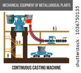 continuous casting machine.... | Shutterstock .eps vector #1036750135