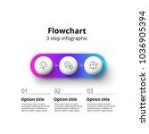 business process chart...