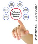 performance management systems | Shutterstock . vector #1037970064