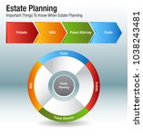 an image of a estate planning... | Shutterstock .eps vector #1038243481