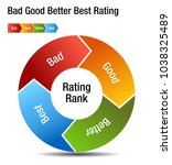 an image of a bad good better... | Shutterstock .eps vector #1038325489