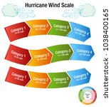 an image of a hurricane wind... | Shutterstock .eps vector #1038400165