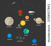 vector illustration. solar... | Shutterstock . vector #1038927841