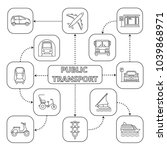 public transport mind map with... | Shutterstock .eps vector #1039868971