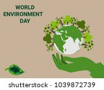 save earth planet world concept.... | Shutterstock .eps vector #1039872739