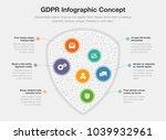 european gdpr infographic... | Shutterstock .eps vector #1039932961