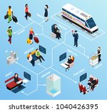 train interior  passengers in... | Shutterstock .eps vector #1040426395