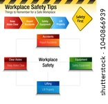 an image of a workplace safety... | Shutterstock .eps vector #1040866939