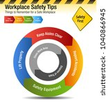 an image of a workplace safety... | Shutterstock .eps vector #1040866945