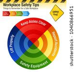 an image of a workplace safety... | Shutterstock .eps vector #1040866951
