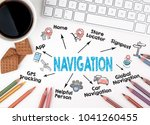 navigation concept. chart with... | Shutterstock . vector #1041260455