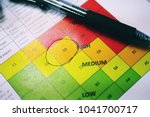 Risk Matrix Rating Assessment...