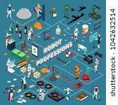 robot professions infographics... | Shutterstock . vector #1042632514