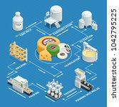 dairy factory cheese production ... | Shutterstock . vector #1042795225