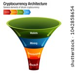 an image of a cryptocurrency...   Shutterstock .eps vector #1042858654