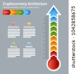 an image of a cryptocurrency... | Shutterstock .eps vector #1042858675