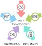 website development php html... | Shutterstock .eps vector #104315924