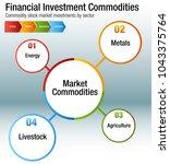 an image of a financial... | Shutterstock .eps vector #1043375764