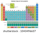 periodic table of elements on a ... | Shutterstock .eps vector #1043496637