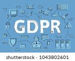 gdpr concept  vector... | Shutterstock .eps vector #1043802601