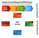 an image of a business process... | Shutterstock .eps vector #1045312351