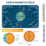 earth magnetic field scientific ... | Shutterstock .eps vector #1045945051